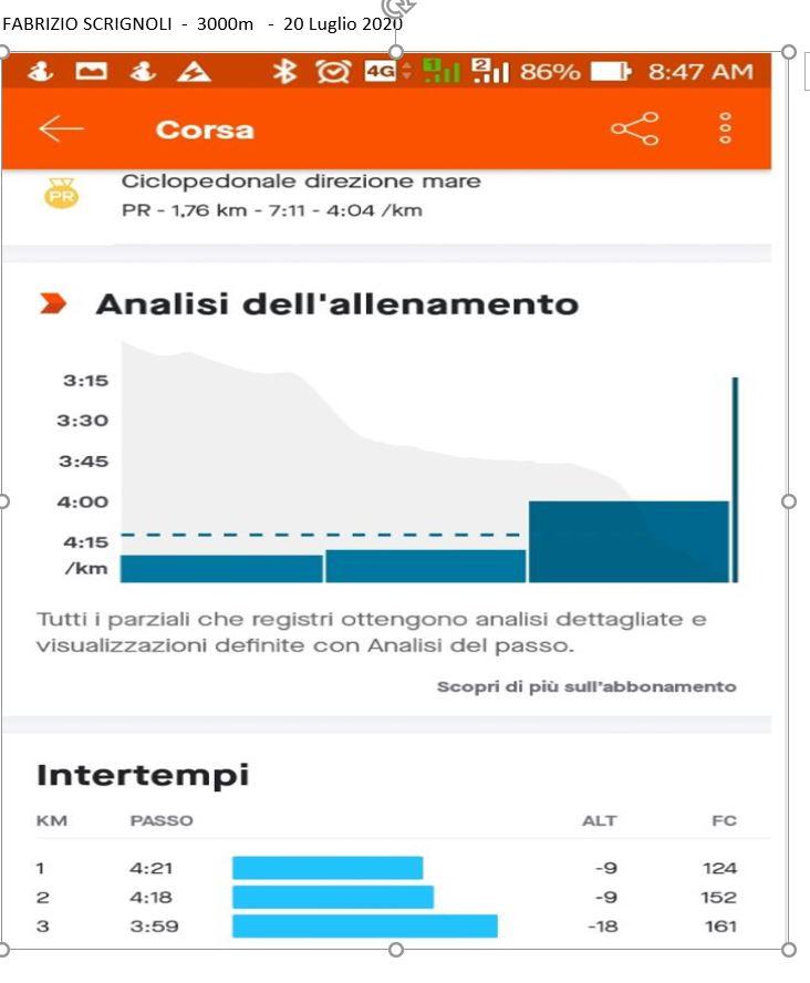 1_Fabrizio-Scrignoli-20-Luglio